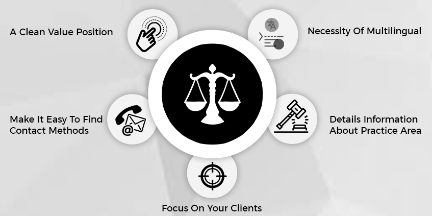 FIVE KEY FEATURES OF LAWYER WEBSITE