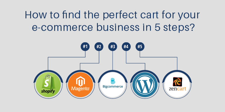 How to find the perfect cart for your e-commerce business in 5 steps?